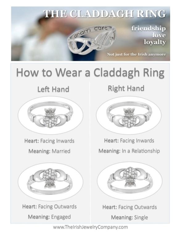 how to wear a claddagh 800