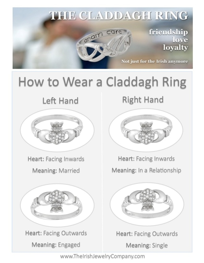 how to wear a claddagh 800